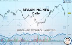 REVLON INC. NEW - Daily