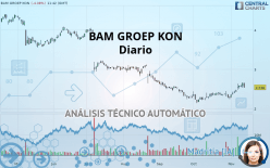 BAM GROEP KON - Diario