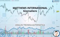 MATTHEWS INTERNATIONAL - Dagligen