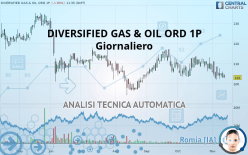 DIVERSIFIED GAS & OIL ORD 1P - Daily