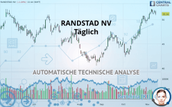 RANDSTAD NV - Täglich