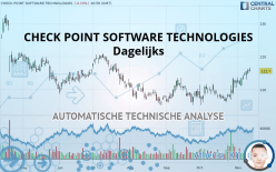 CHECK POINT SOFTWARE TECHNOLOGIES - Dagelijks