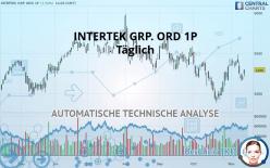 INTERTEK GRP. ORD 1P - Täglich