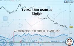 EVRAZ ORD USD0.05 - Täglich