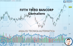 FIFTH THIRD BANCORP - Giornaliero
