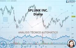 SPLUNK INC. - Diario