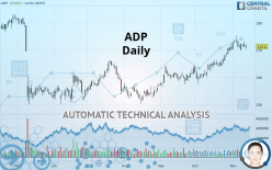 ADP - Daily