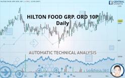 HILTON FOOD GRP. ORD 10P - Daily