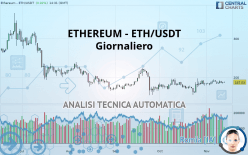 ETHEREUM - ETH/USDT - Giornaliero