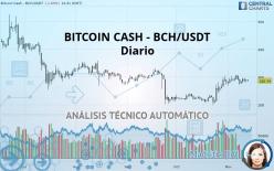 BITCOIN CASH - BCH/USDT - Diario