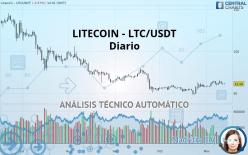 LITECOIN - LTC/USDT - Täglich