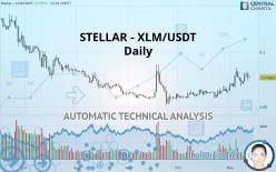 STELLAR - XLM/USDT - Daily