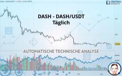 DASH - DASH/USDT - Täglich