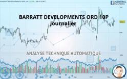 BARRATT DEVELOPMENTS ORD 10P - Diário