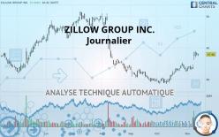 ZILLOW GROUP INC. - Journalier