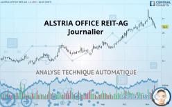 ALSTRIA OFFICE REIT-AG - Diário