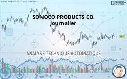 SONOCO PRODUCTS CO. - Diário