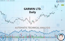 GARMIN LTD. - Daily