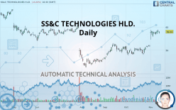SS&C TECHNOLOGIES HLD. - Daily