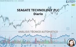SEAGATE TECHNOLOGY PLC - Täglich