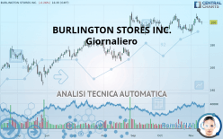 BURLINGTON STORES INC. - Giornaliero