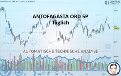 ANTOFAGASTA ORD 5P - Täglich