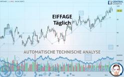 EIFFAGE - Täglich