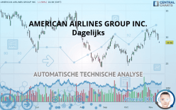 AMERICAN AIRLINES GROUP INC. - Dagligen