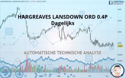 HARGREAVES LANSDOWN ORD 0.4P - Dagligen