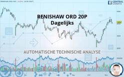 RENISHAW ORD 20P - Dagligen