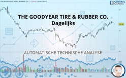 THE GOODYEAR TIRE & RUBBER CO. - Dagelijks