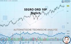 SEGRO ORD 10P - Täglich