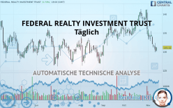 FEDERAL REALTY INVESTMENT TRUST - Täglich