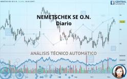 NEMETSCHEK SE O.N. - Diario