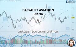 DASSAULT AVIATION - Täglich