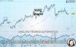SUEZ - Täglich