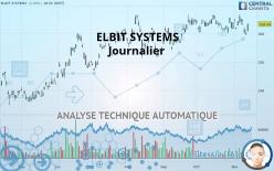 ELBIT SYSTEMS - Journalier
