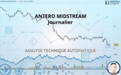 ANTERO MIDSTREAM - Diário