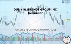 DUNKIN  BRANDS GROUP INC. - Journalier