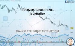 CRONOS GROUP INC. - Journalier