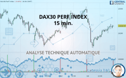 DAX30 PERF INDEX - 15 минут