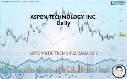 ASPEN TECHNOLOGY INC. - Daily