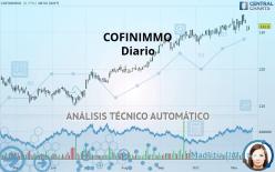 COFINIMMO - Diario