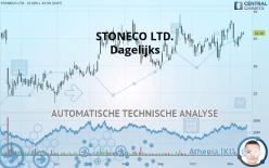 STONECO LTD. - Dagelijks