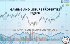 GAMING AND LEISURE PROPERTIES - Dagligen