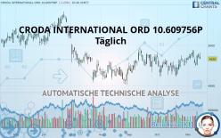 CRODA INTERNATIONAL ORD 10.609756P - Dagligen