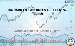 STANDARD LIFE ABERDEEN ORD 13 61/63P - Dagligen