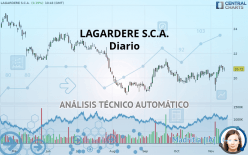 LAGARDERE S.C.A. - Diario