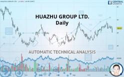 HUAZHU GROUP LTD. - Daily