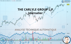 THE CARLYLE GROUP L.P. - Journalier